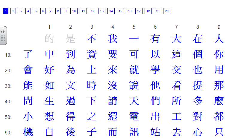 Learn To Read And Write Traditional Chinese Characters Speak
